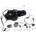 Motor 125 ccm Loncin - dirtbike 110/125