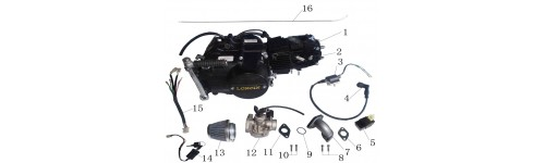 Motor, příslušenství, elektrodíly